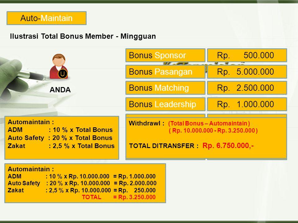 Auto-Maintain Bonus Sponsor Rp. 500.000 Bonus Pasangan Rp. 5.000.000