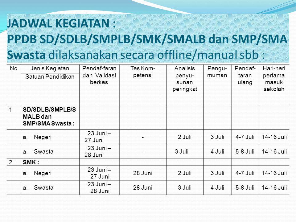 JADWAL KEGIATAN : PPDB SD/SDLB/SMPLB/SMK/SMALB dan SMP/SMA Swasta dilaksanakan secara offline/manual sbb :