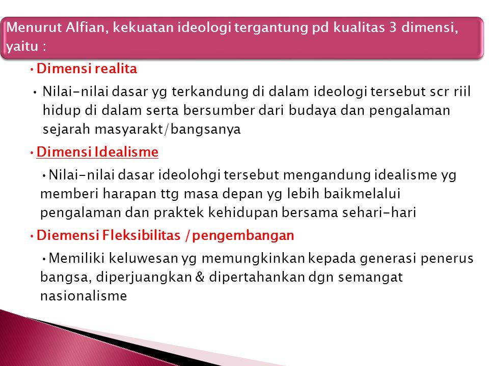 Menurut Alfian, kekuatan ideologi tergantung pd kualitas 3 dimensi, yaitu :