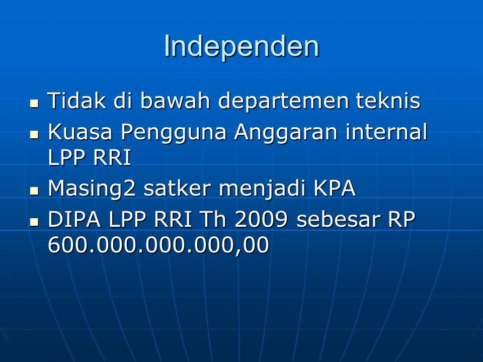 Independen Tidak di bawah departemen teknis