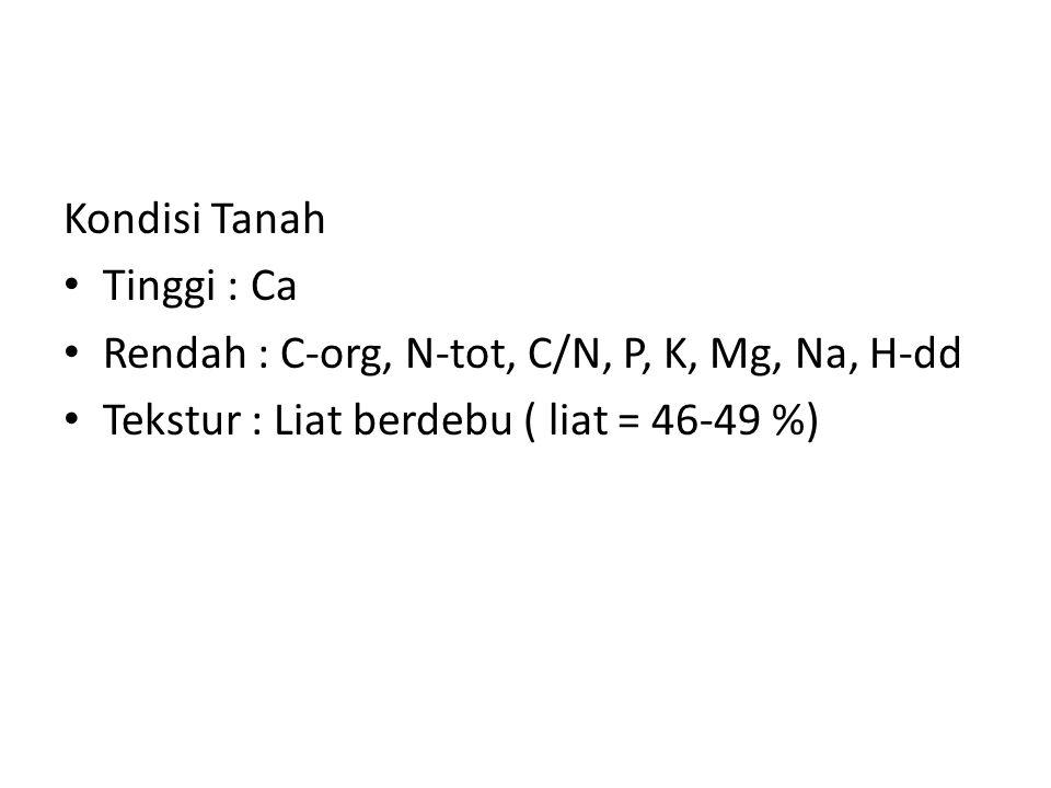 Kondisi Tanah Tinggi : Ca. Rendah : C-org, N-tot, C/N, P, K, Mg, Na, H-dd.