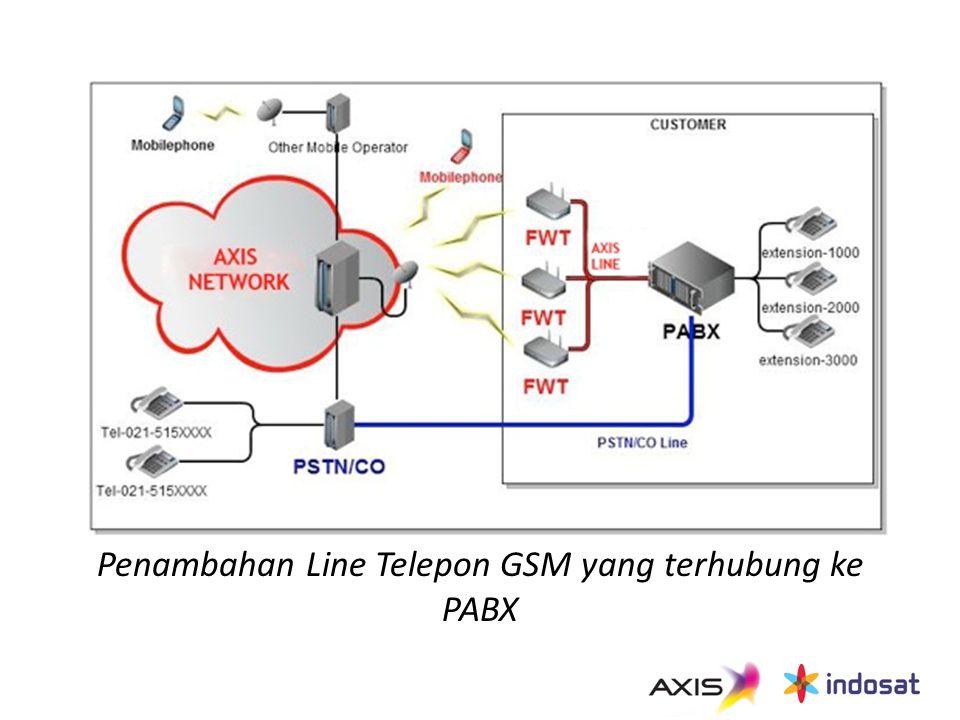 Penambahan Line Telepon GSM yang terhubung ke PABX