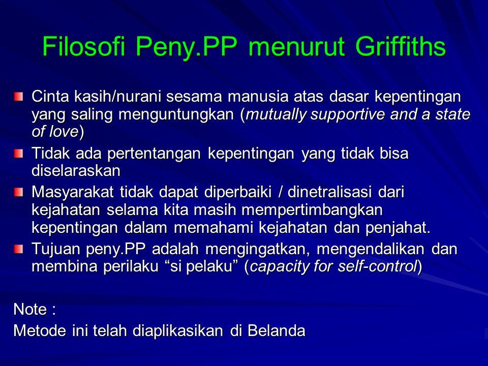 Filosofi Peny.PP menurut Griffiths