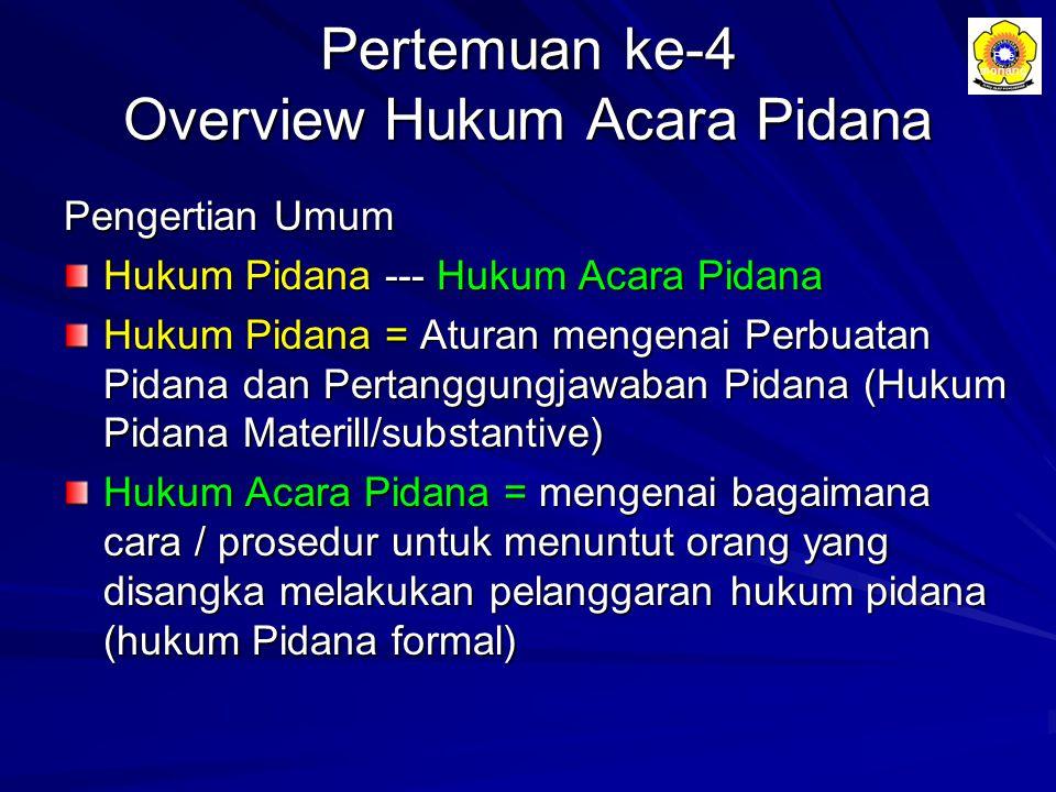 Pertemuan ke-4 Overview Hukum Acara Pidana