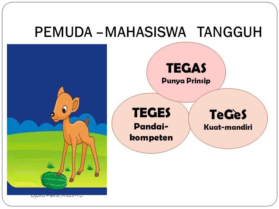 PEMUDA –MAHASISWA TANGGUH