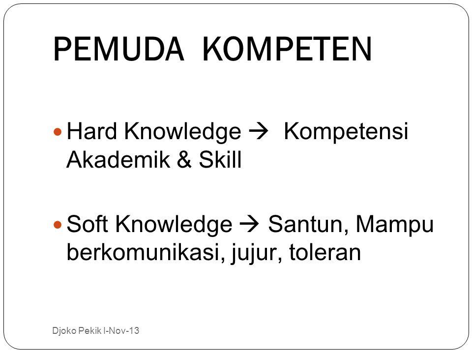PEMUDA KOMPETEN Hard Knowledge  Kompetensi Akademik & Skill