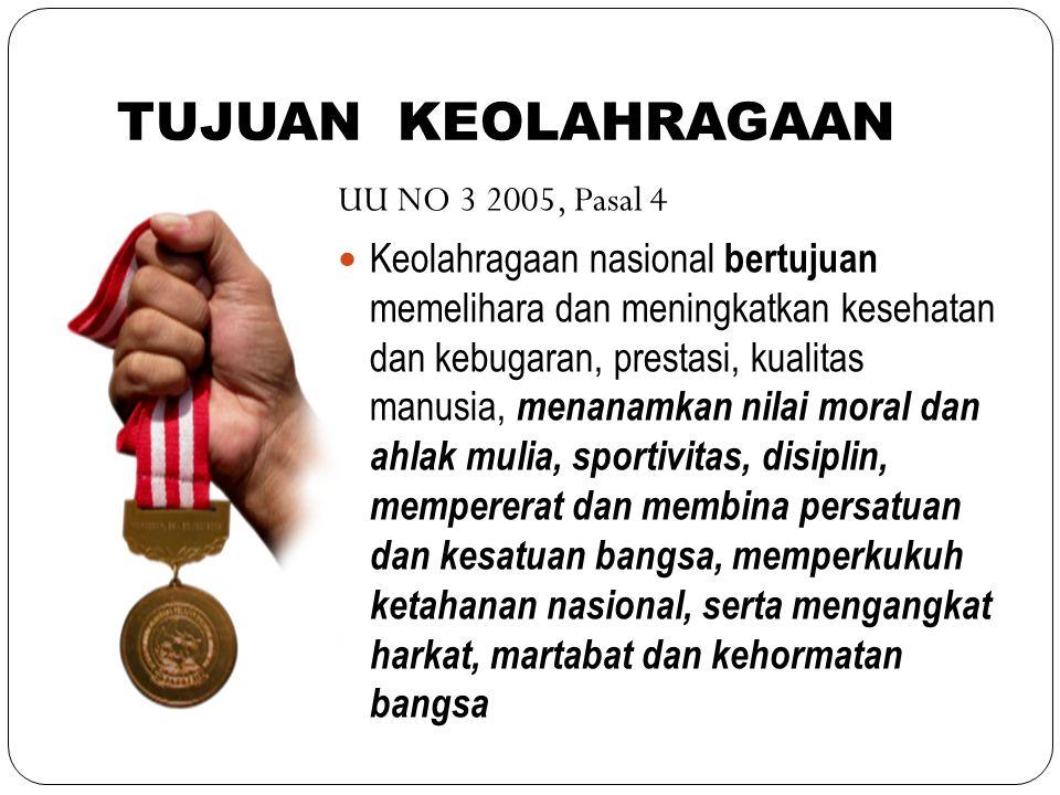 TUJUAN KEOLAHRAGAAN UU NO 3 2005, Pasal 4.