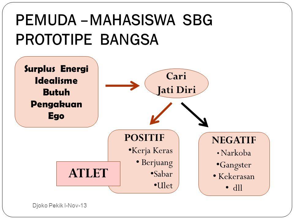 PEMUDA –MAHASISWA SBG PROTOTIPE BANGSA