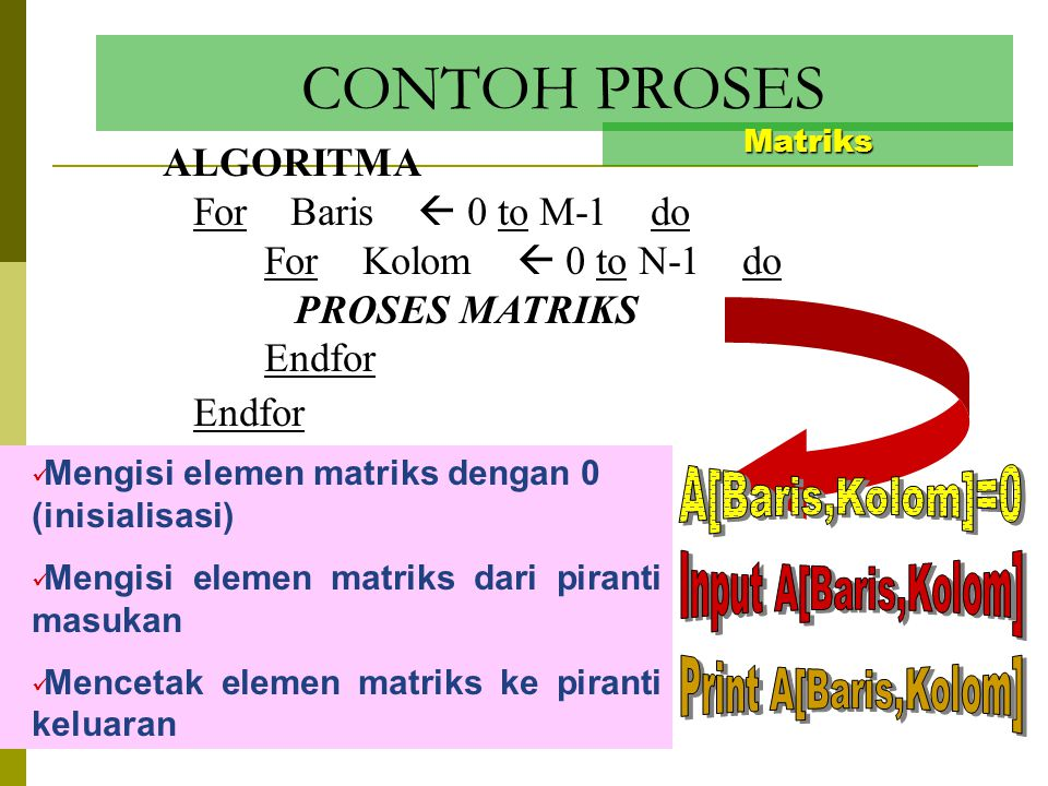 CONTOH PROSES ALGORITMA For Baris  0 to M-1 do