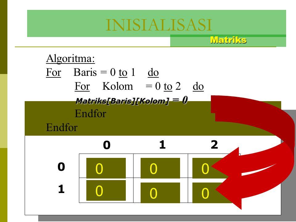 INISIALISASI Algoritma: For Baris = 0 to 1 do For Kolom = 0 to 2 do