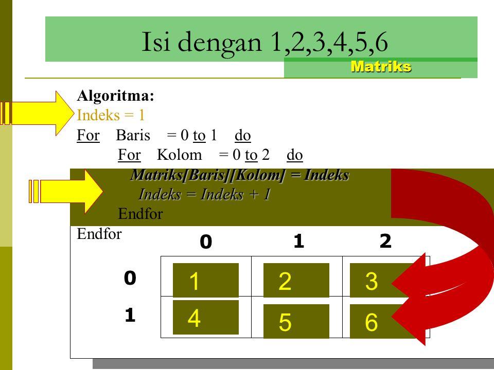 Isi dengan 1,2,3,4,5,6 1 2 3 4 5 6 1 2 1 Algoritma: Indeks = 1