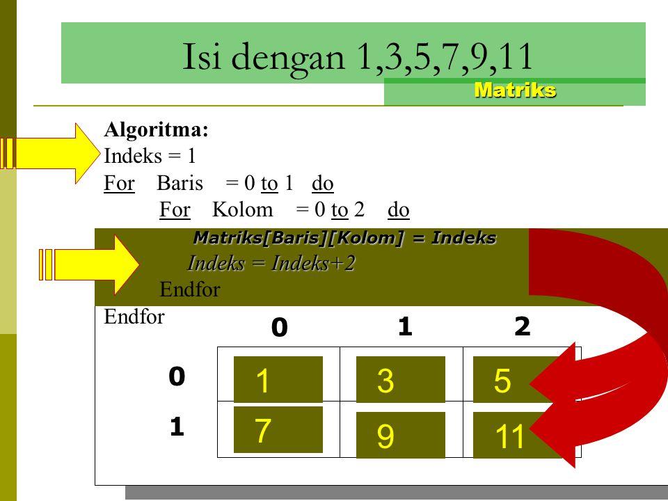Isi dengan 1,3,5,7,9,11 1 3 5 7 9 11 1 2 1 Algoritma: Indeks = 1