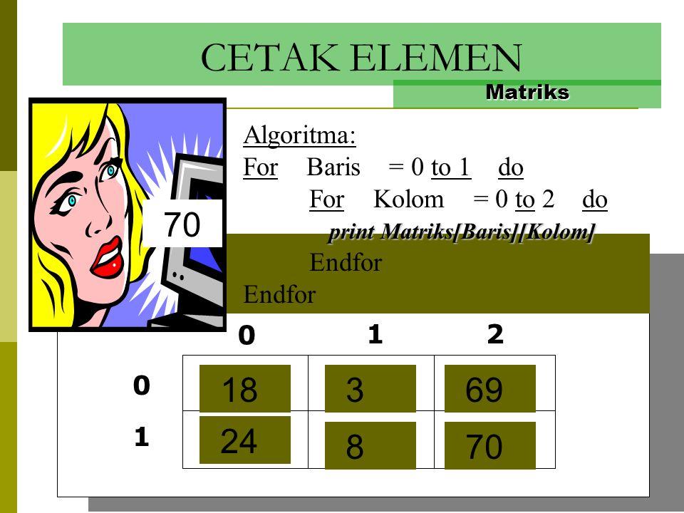 CETAK ELEMEN 70 8 69 24 18 3 18 3 69 24 8 70 Algoritma: