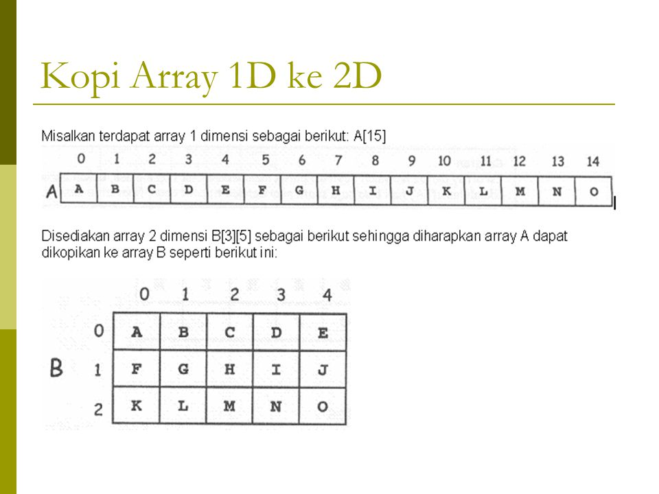 Kopi Array 1D ke 2D