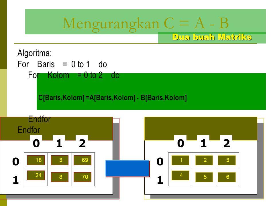 Mengurangkan C = A - B - 1 2 1 2 1 1 Algoritma: For Baris = 0 to 1 do