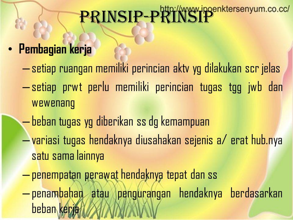 PRINSIP-PRINSIP Pembagian kerja