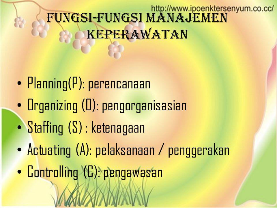 Fungsi-fungsi manajemen keperawatan