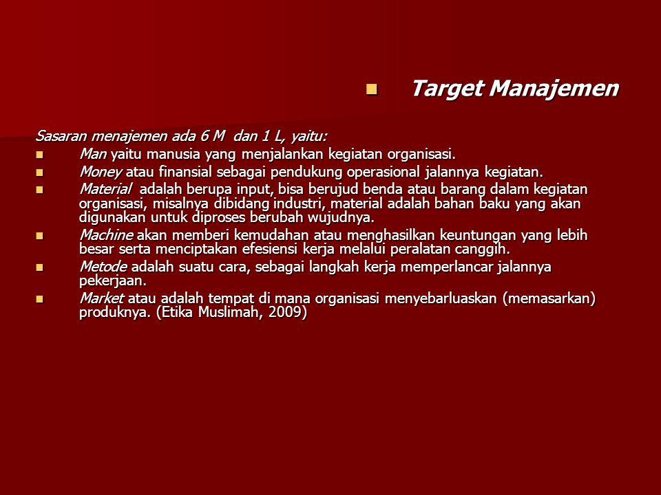 Target Manajemen Sasaran menajemen ada 6 M dan 1 L, yaitu: