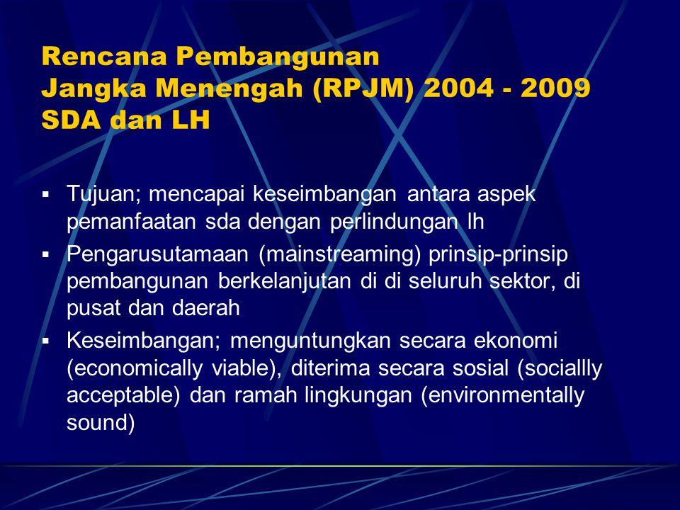 Rencana Pembangunan Jangka Menengah (RPJM) 2004 - 2009 SDA dan LH