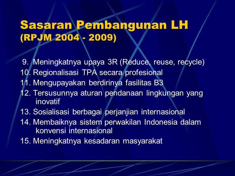 Sasaran Pembangunan LH (RPJM 2004 - 2009)