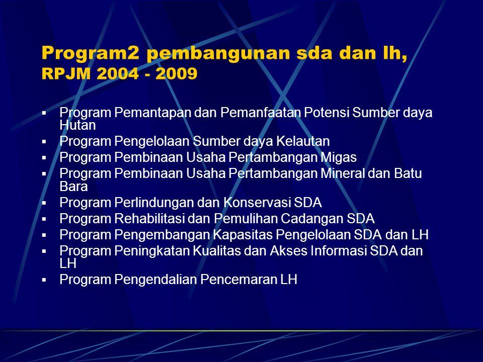 Program2 pembangunan sda dan lh, RPJM 2004 - 2009