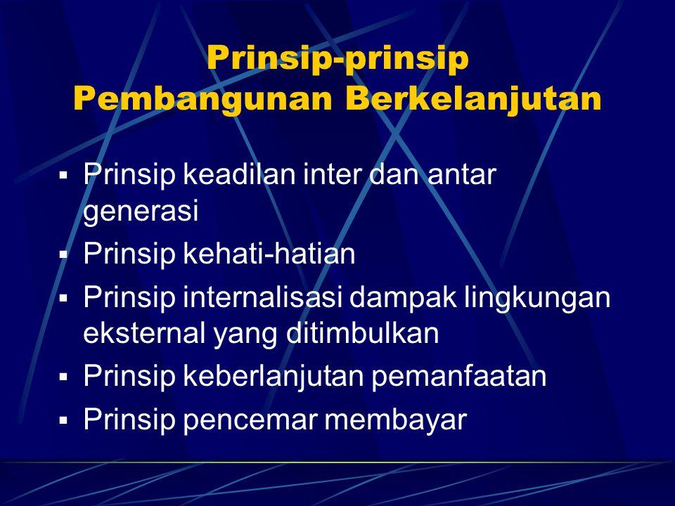 Prinsip-prinsip Pembangunan Berkelanjutan