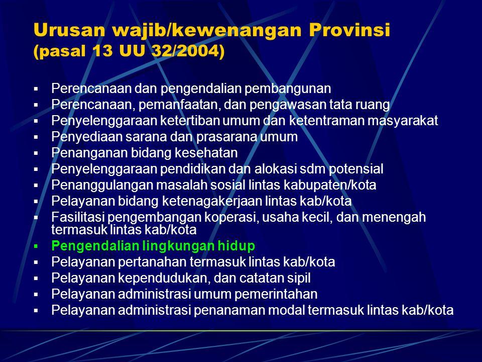 Urusan wajib/kewenangan Provinsi (pasal 13 UU 32/2004)