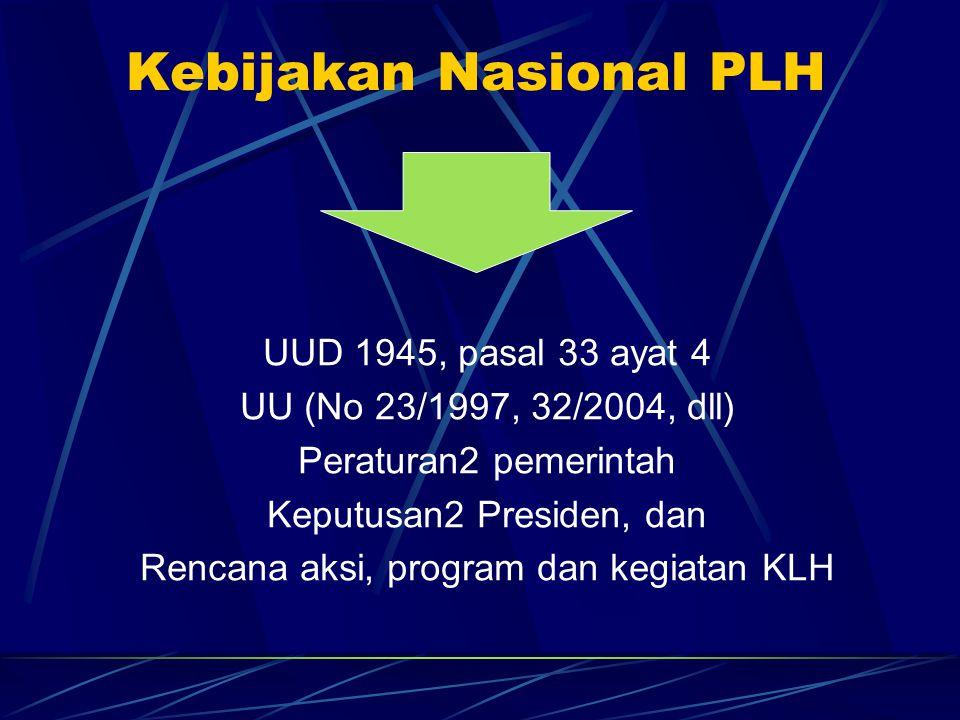 Kebijakan Nasional PLH