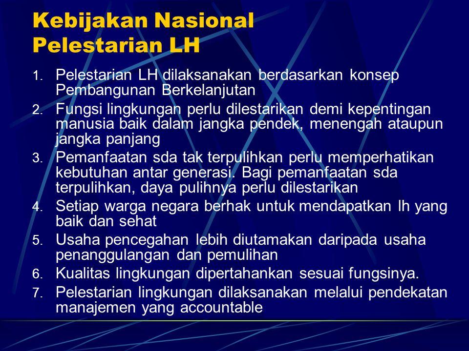 Kebijakan Nasional Pelestarian LH