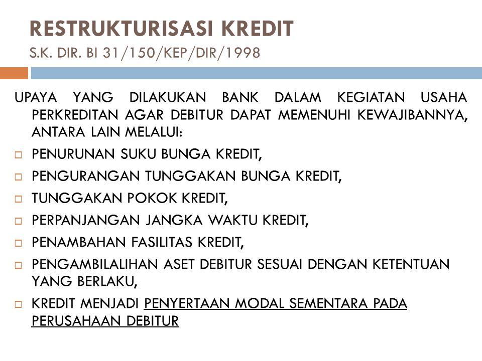 RESTRUKTURISASI KREDIT S.K. DIR. BI 31/150/KEP/DIR/1998