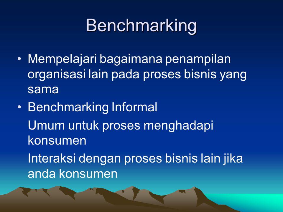 Benchmarking Mempelajari bagaimana penampilan organisasi lain pada proses bisnis yang sama. Benchmarking Informal.