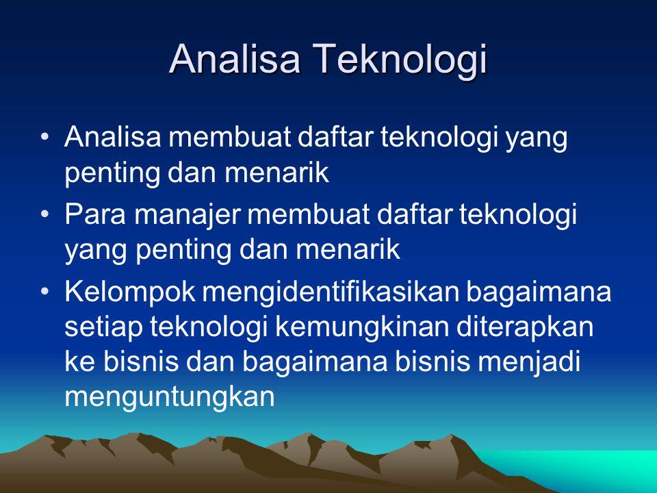 Analisa Teknologi Analisa membuat daftar teknologi yang penting dan menarik. Para manajer membuat daftar teknologi yang penting dan menarik.