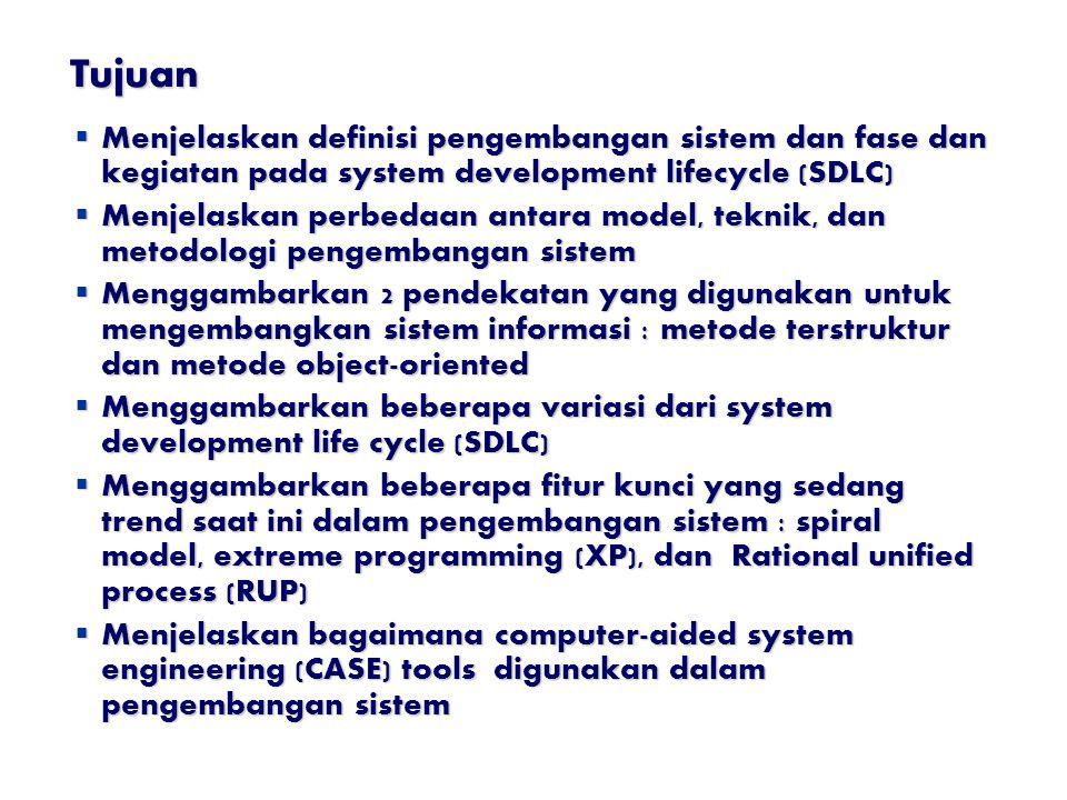 Tujuan Menjelaskan definisi pengembangan sistem dan fase dan kegiatan pada system development lifecycle (SDLC)