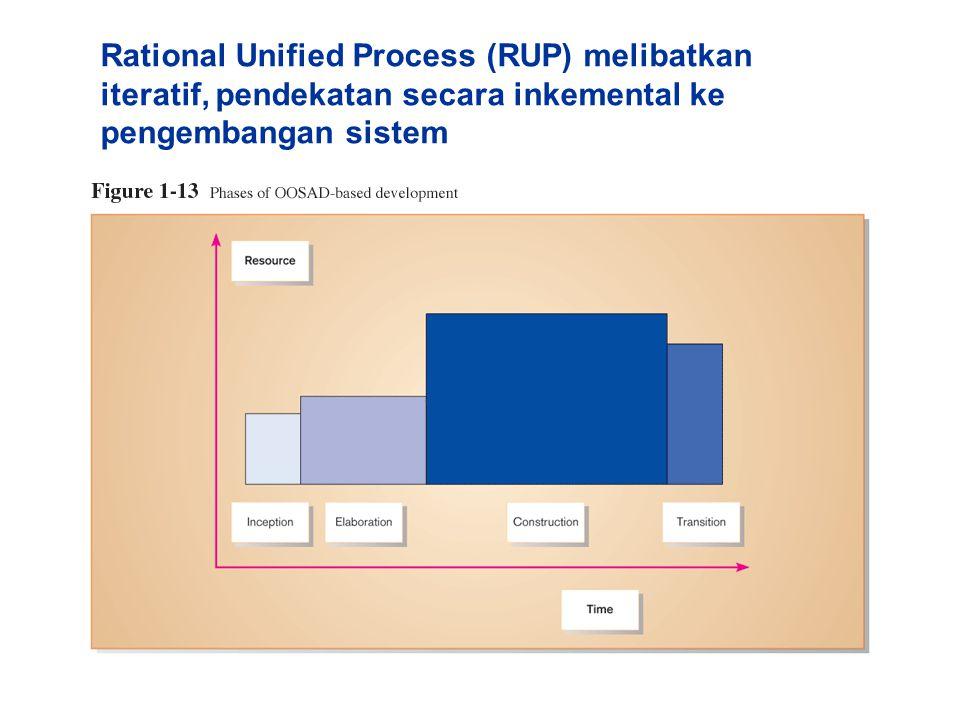 Rational Unified Process (RUP) melibatkan iteratif, pendekatan secara inkemental ke pengembangan sistem