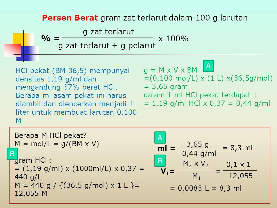 Persen Berat gram zat terlarut dalam 100 g larutan