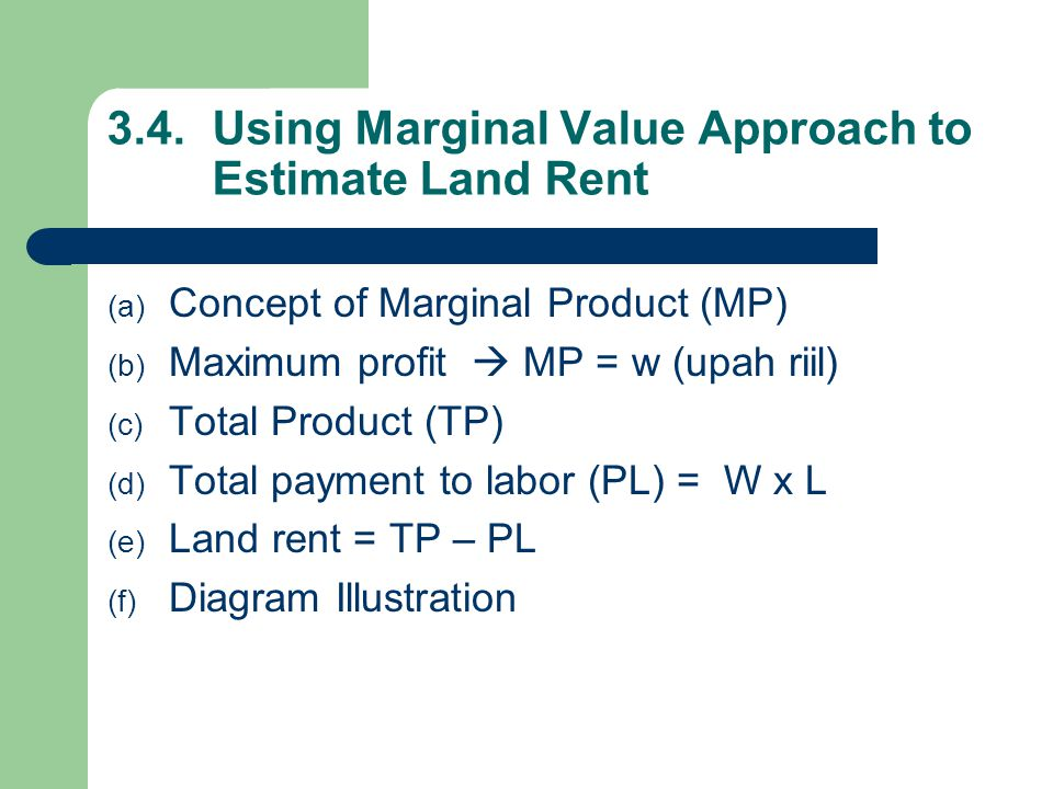 3.4. Using Marginal Value Approach to Estimate Land Rent