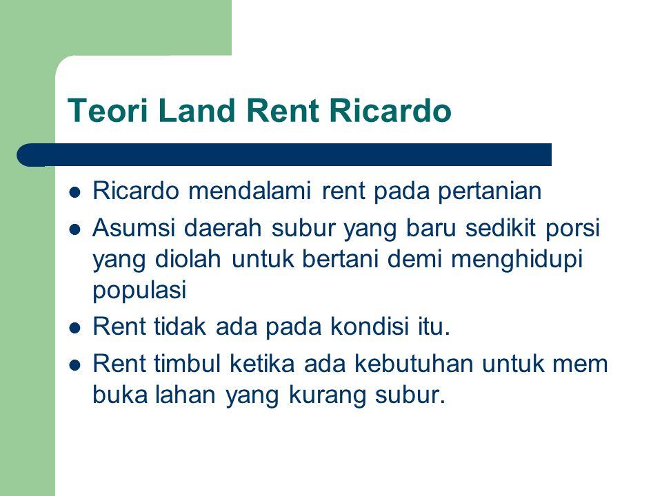 Teori Land Rent Ricardo