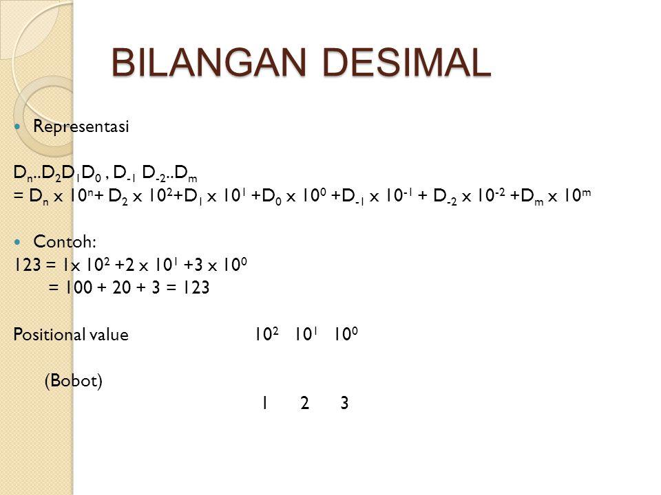 BILANGAN DESIMAL Representasi Dn..D2D1D0 , D-1 D-2..Dm