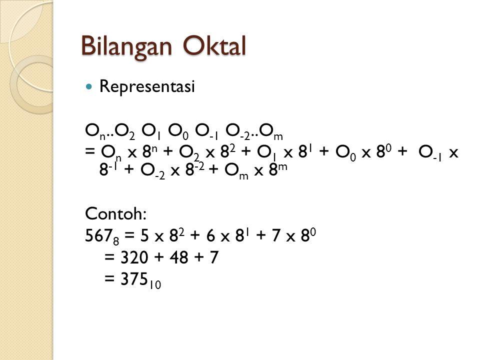 Bilangan Oktal Representasi On..O2 O1 O0 O-1 O-2..Om