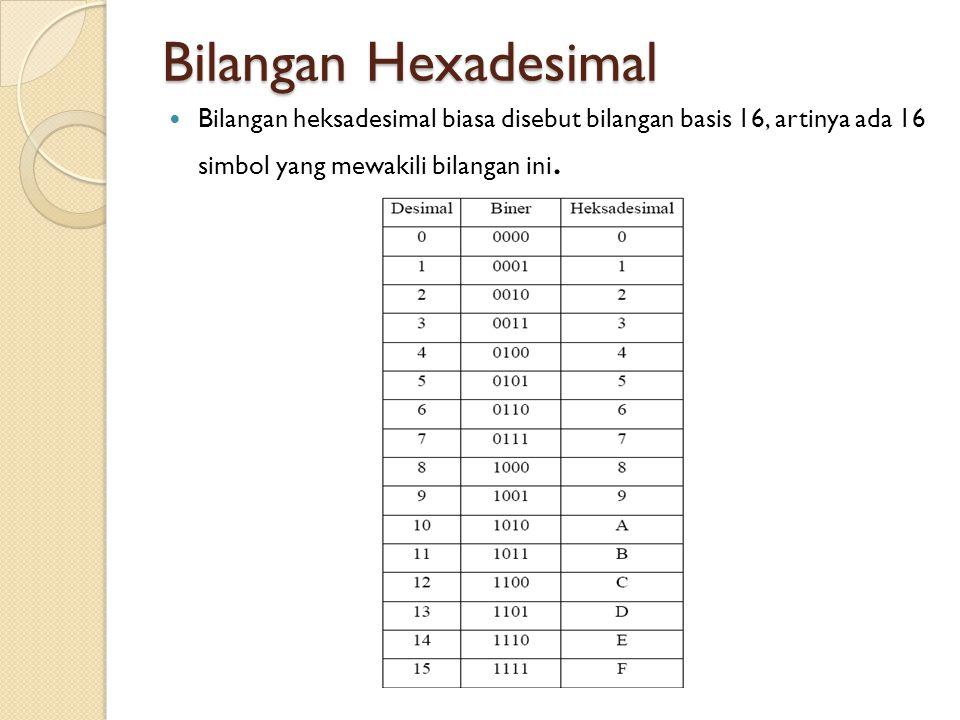 Bilangan Hexadesimal Bilangan heksadesimal biasa disebut bilangan basis 16, artinya ada 16 simbol yang mewakili bilangan ini.