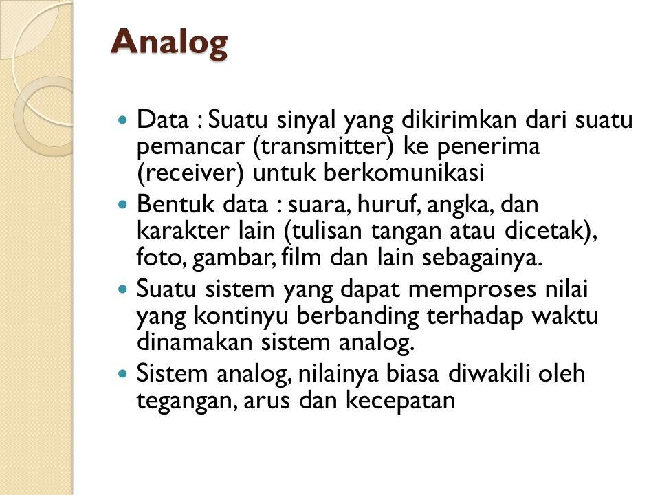 Analog Data : Suatu sinyal yang dikirimkan dari suatu pemancar (transmitter) ke penerima (receiver) untuk berkomunikasi.