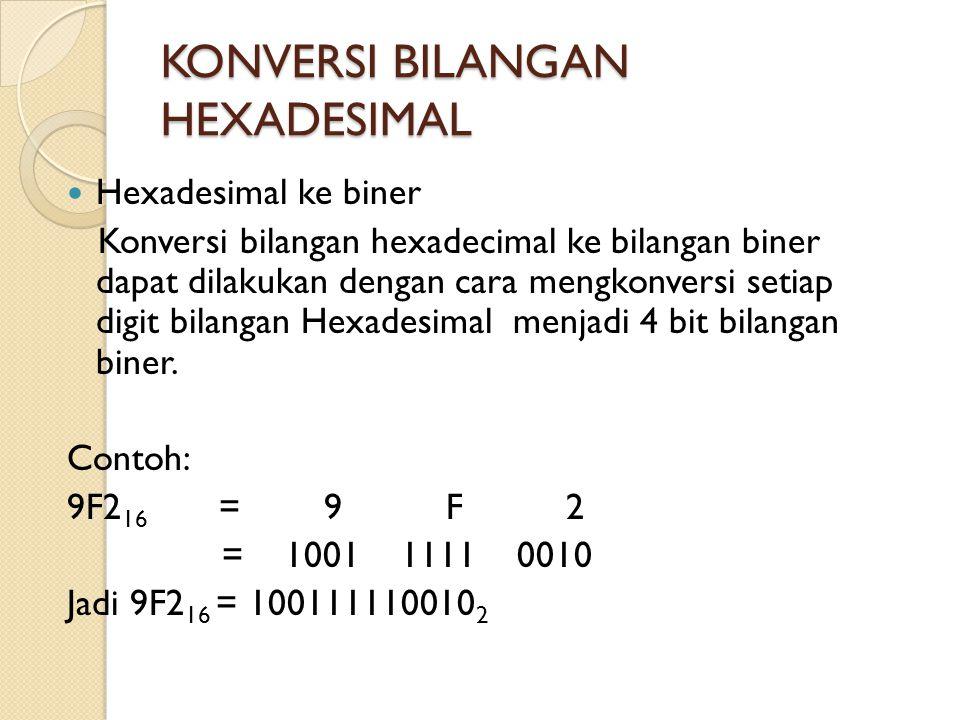 KONVERSI BILANGAN HEXADESIMAL