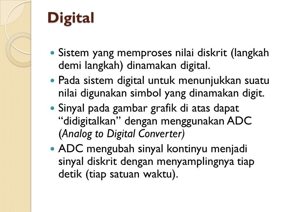 Digital Sistem yang memproses nilai diskrit (langkah demi langkah) dinamakan digital.