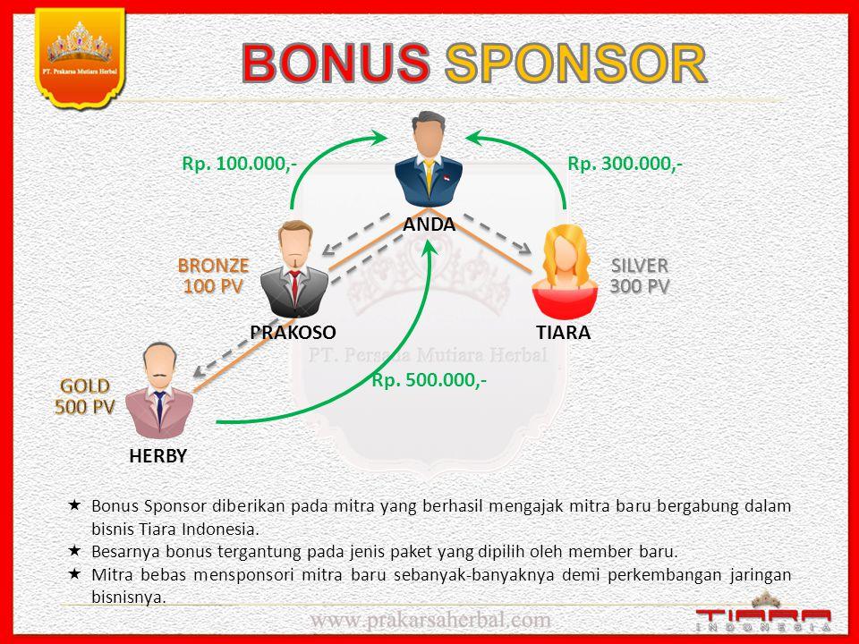 BONUS SPONSOR Rp. 100.000,- Rp. 300.000,- ANDA BRONZE SILVER 100 PV