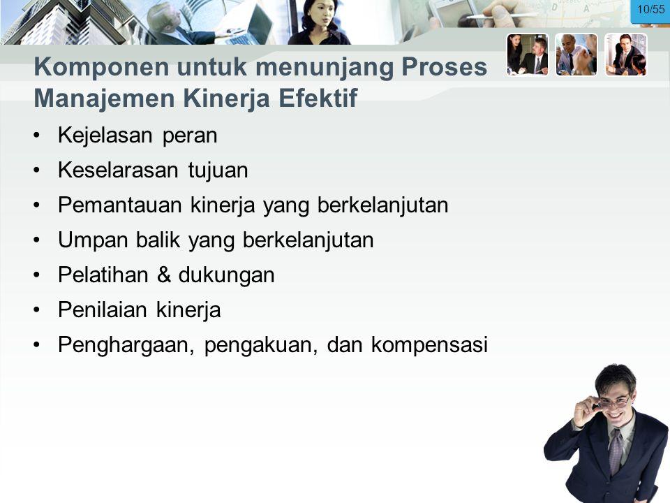 Komponen untuk menunjang Proses Manajemen Kinerja Efektif