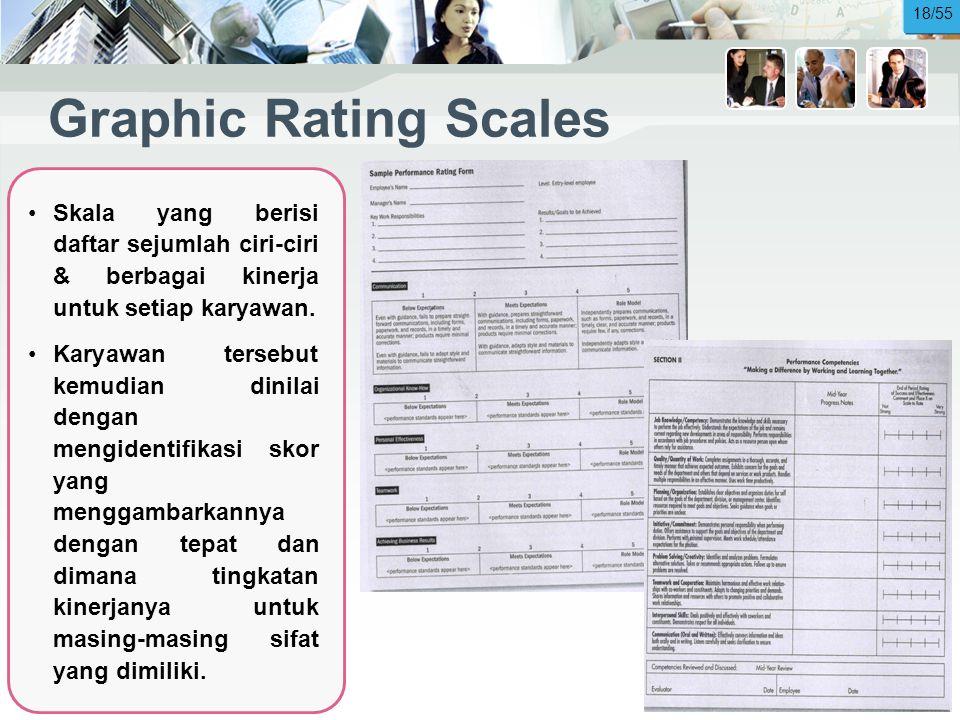 18/55 Graphic Rating Scales. Skala yang berisi daftar sejumlah ciri-ciri & berbagai kinerja untuk setiap karyawan.