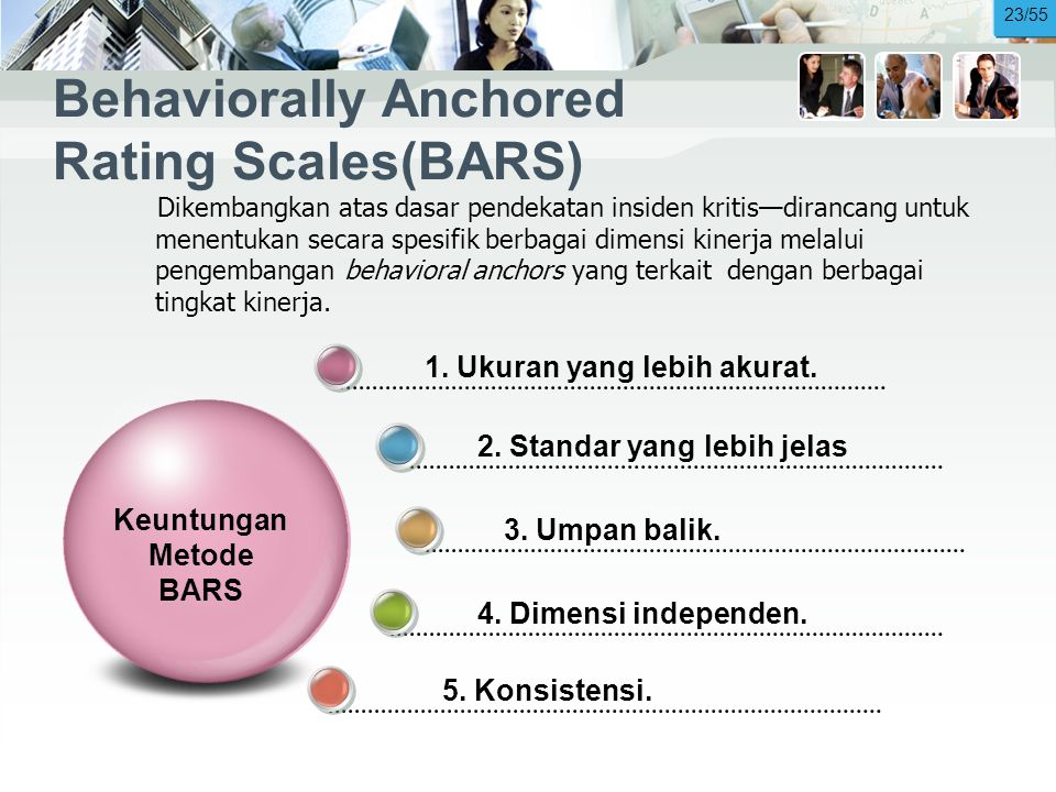 Behaviorally Anchored Rating Scales(BARS)