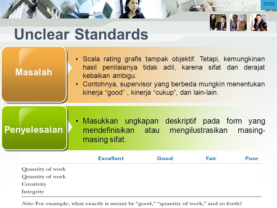 Unclear Standards Masalah Penyelesaian