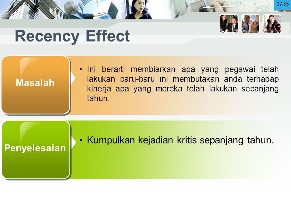 Recency Effect Masalah Kumpulkan kejadian kritis sepanjang tahun.