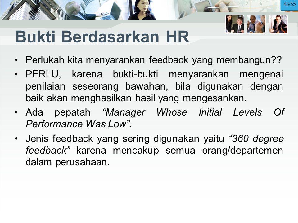 43/55 Bukti Berdasarkan HR. Perlukah kita menyarankan feedback yang membangun